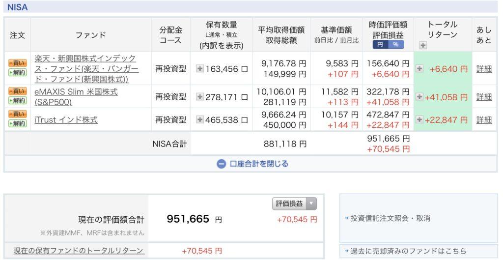 NISA口座2投資信託詳細