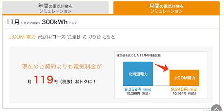 J-COMでんき料金シミュレーション