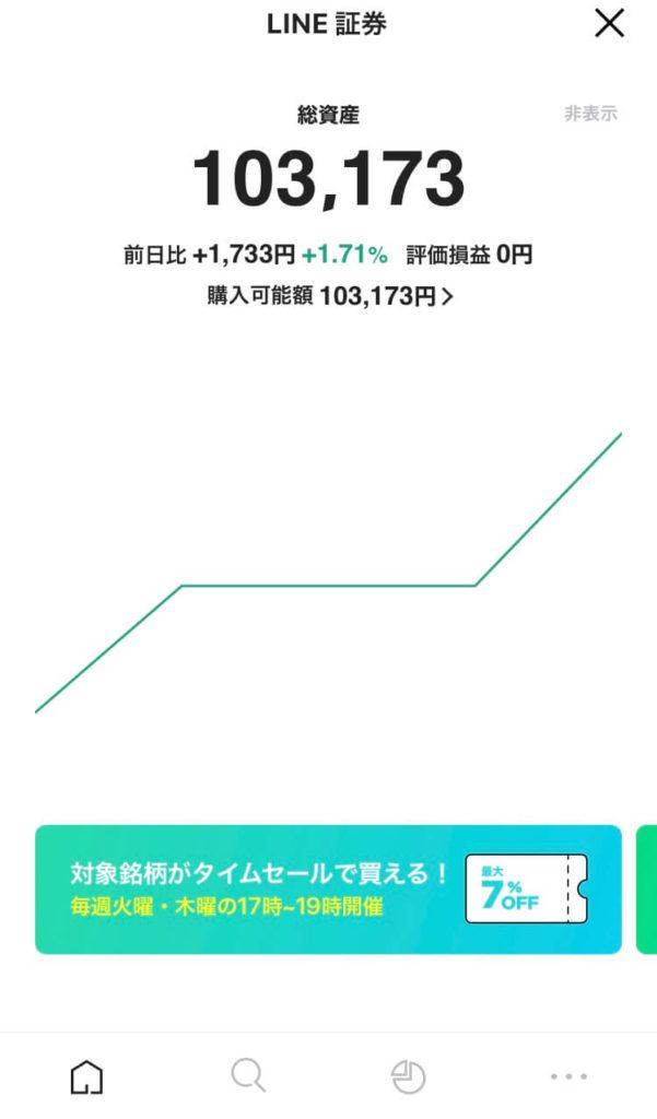 LINE証券ホーム画面