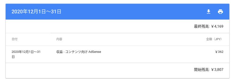 google adsense 収益報告
