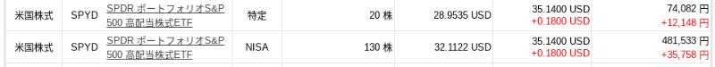 楽天証券 SPYD 2021