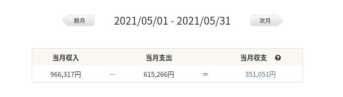 家計簿202105収支